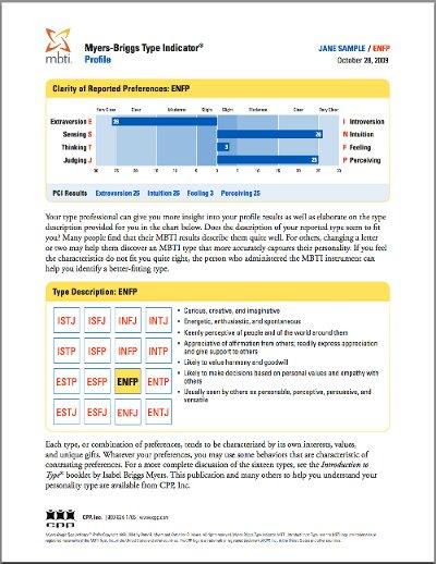 Sample Myers Briggs Type Indicator MBTI Type in organisations Report
